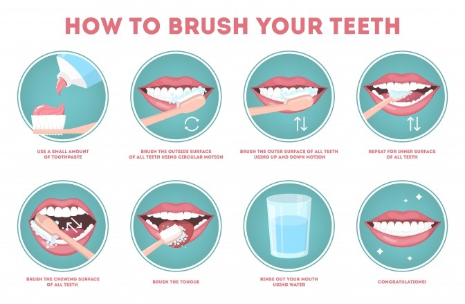 how to clean your teeth instructions