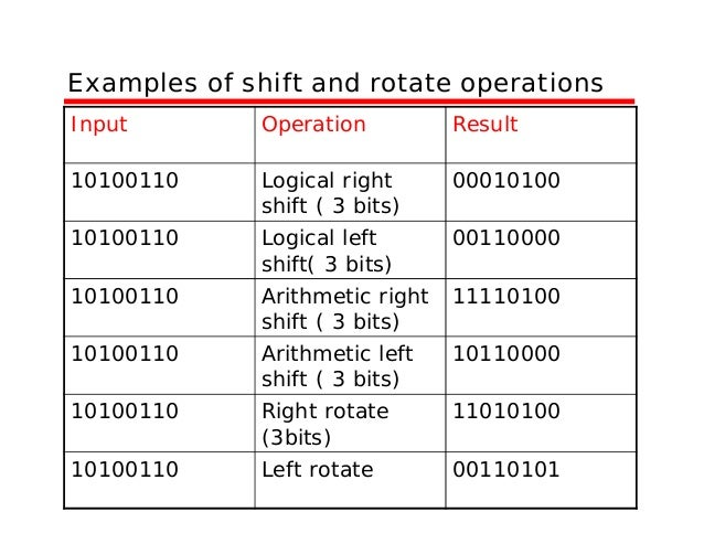 difference between arithmetic and logical instructions