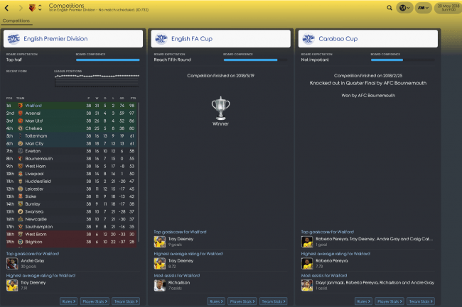 fm 2017 opposition instructions