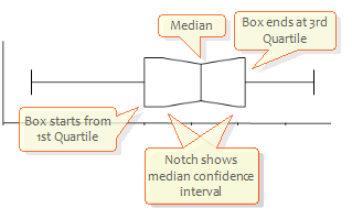 instructions for dot and boxes